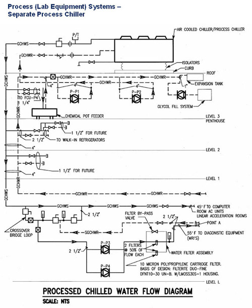 chiller flow diagram  chiller  free engine image for user