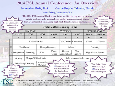 2014 I2SL Annual Conference Overview